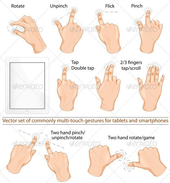 Vector Set of Multitouch Gestures - Computers Technology