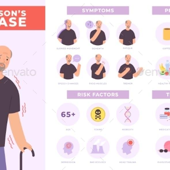 Parkinson Disease Symptoms Prevention