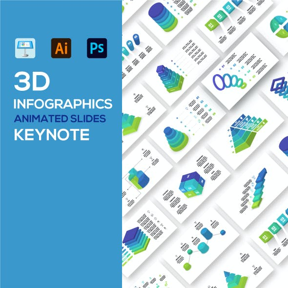 3D Animated Infographics