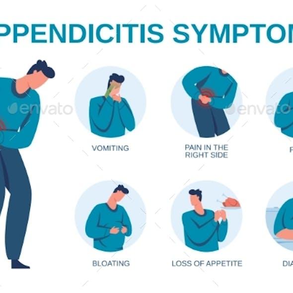 Appendicitis Symptoms Infographic