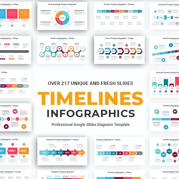 Timeline Infographics Google Slides Presentation Template diagrams