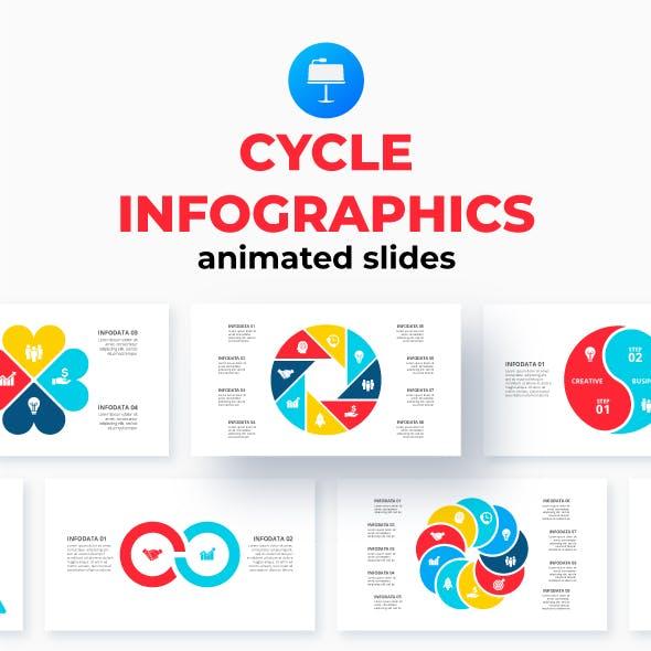 Cycle Keynote Infographics Presentation