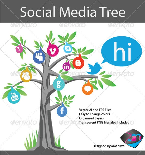 Social Media Tree - Organic Objects Objects