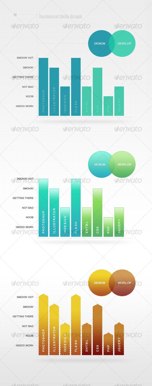 Skills Graph - Web Elements