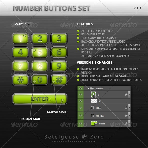 Number Buttons Set - Buttons Web Elements