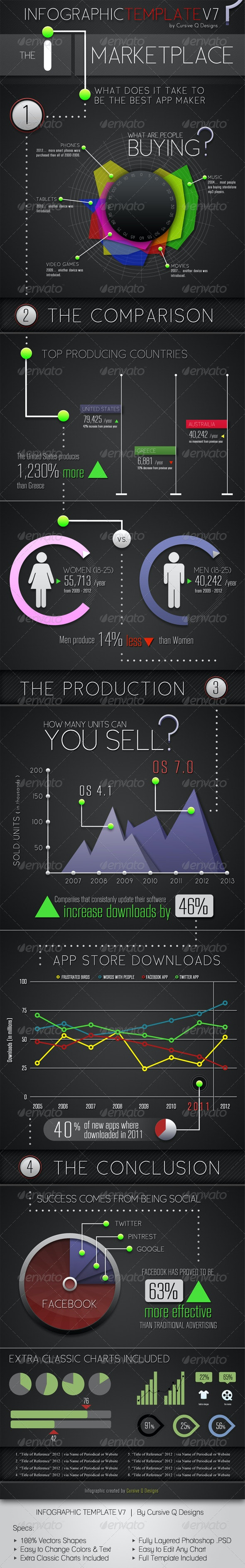 Infographic Template and Charts V7 - Infographics