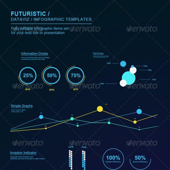 Futuristic Infographic Elements Set