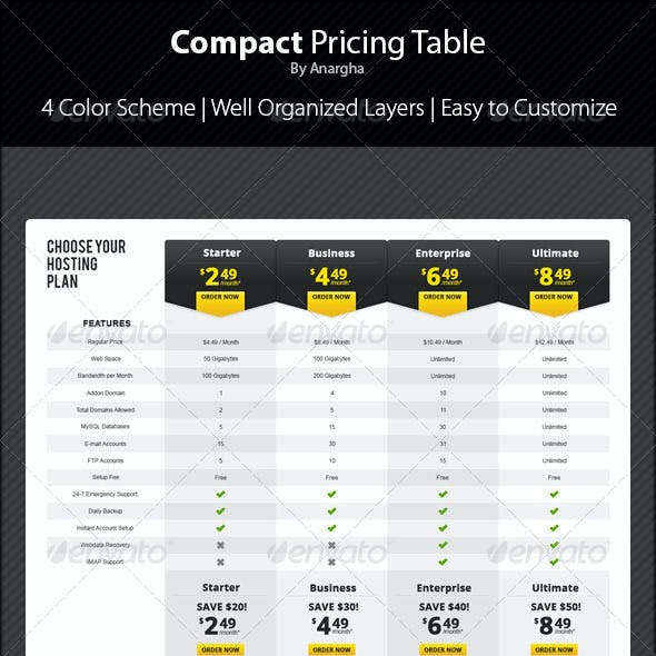 Compact Price Tables
