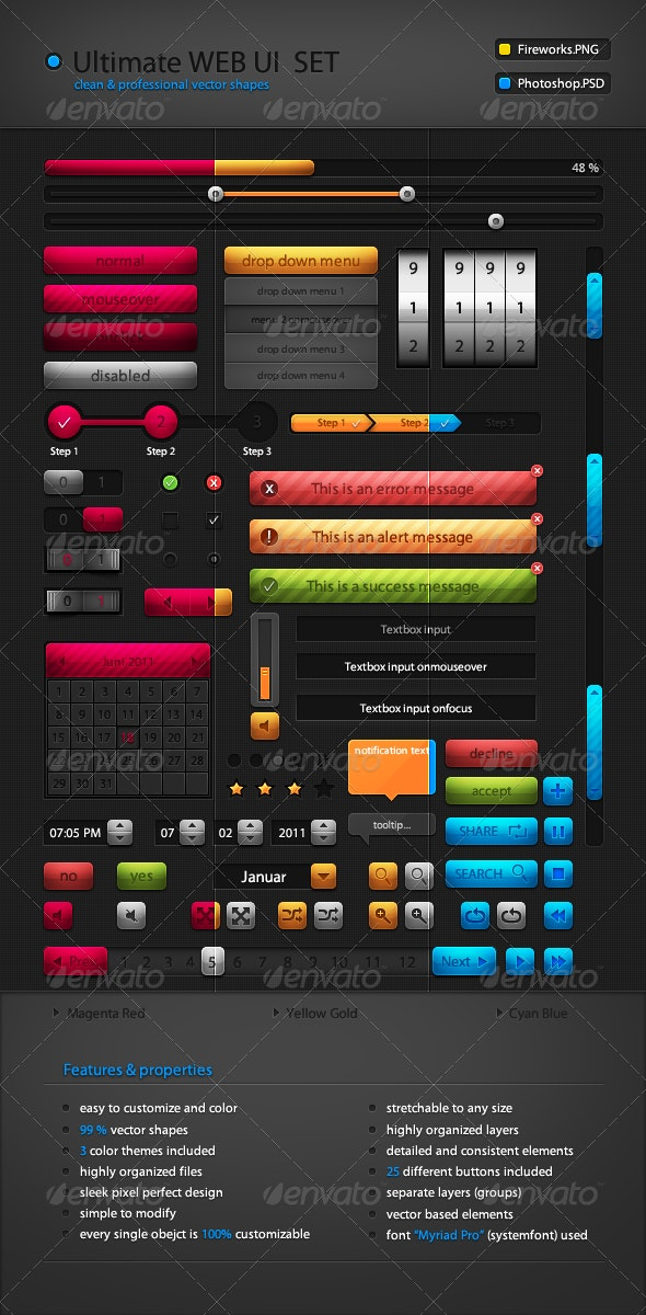 Ultimate Web UI Set - User Interfaces Web Elements
