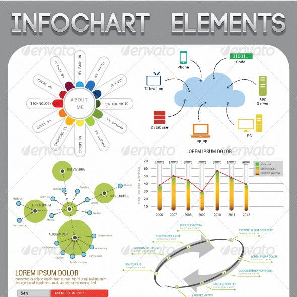 Infochart Elements