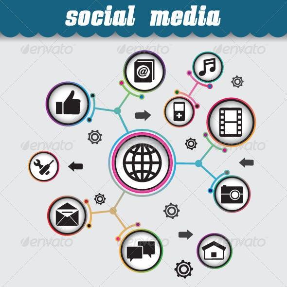Concept of Social Media