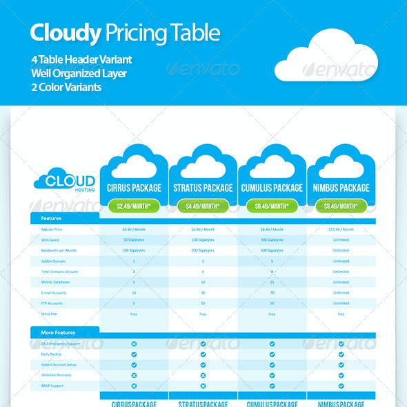 Cloudy Price Table