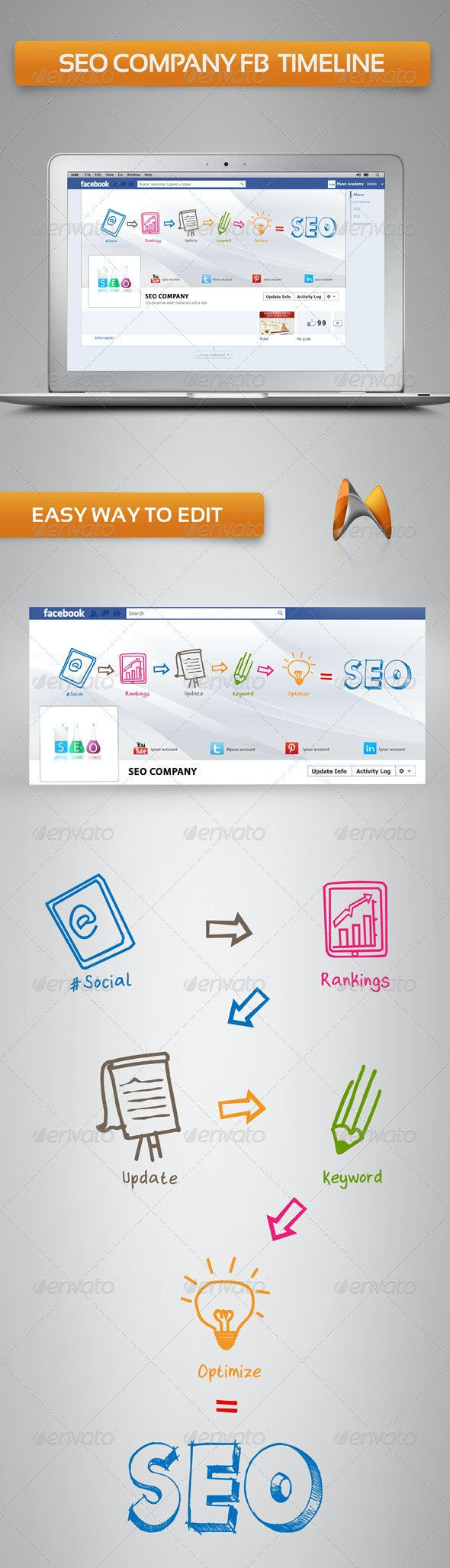 SEO Company FB Timeline - Facebook Timeline Covers Social Media