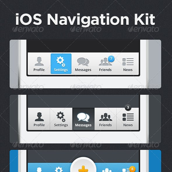 iOS Navigation Kit