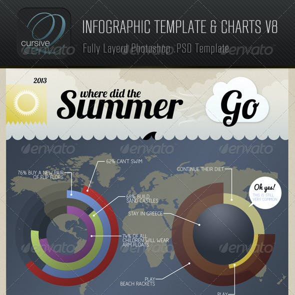 Infographic Template and Charts V8