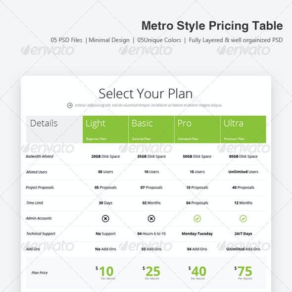 Metro Style Price Table