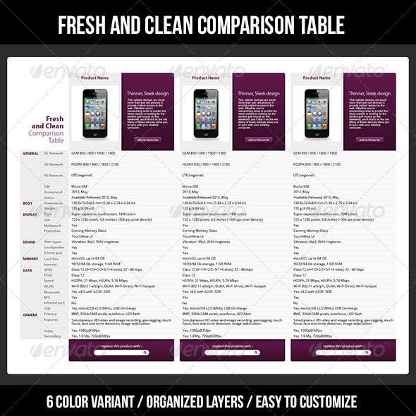 Fresh Comparison Table