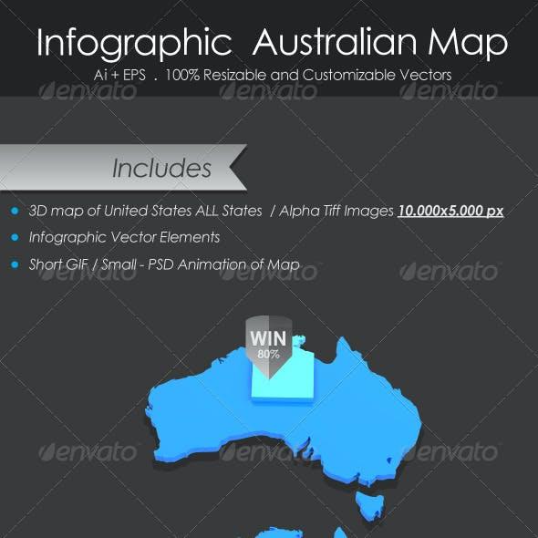Infographic Australian Map