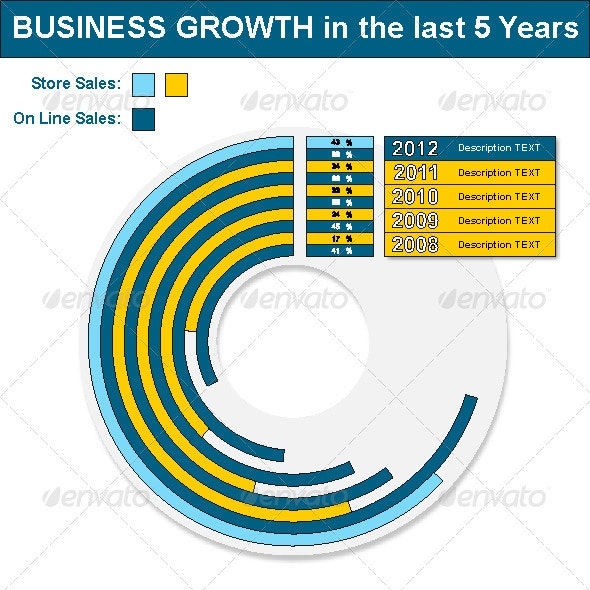 5 Year Business Growth