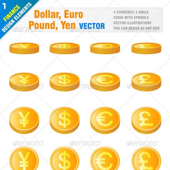 Dollar, Euro, Pound, Yen