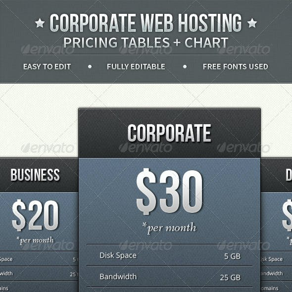 Corporate Pricing Tables