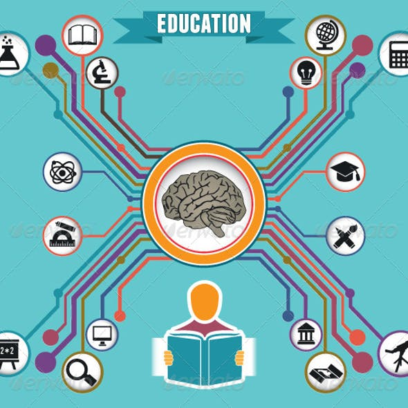 Concept of Education and Knowledge