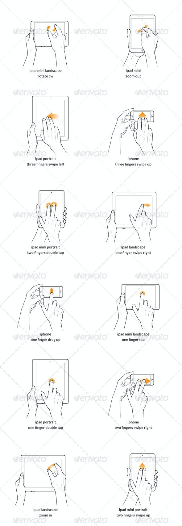 Gestures and Devices - Technology Conceptual