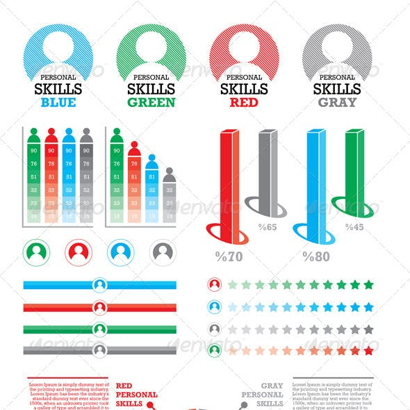Personal Skills Infographic