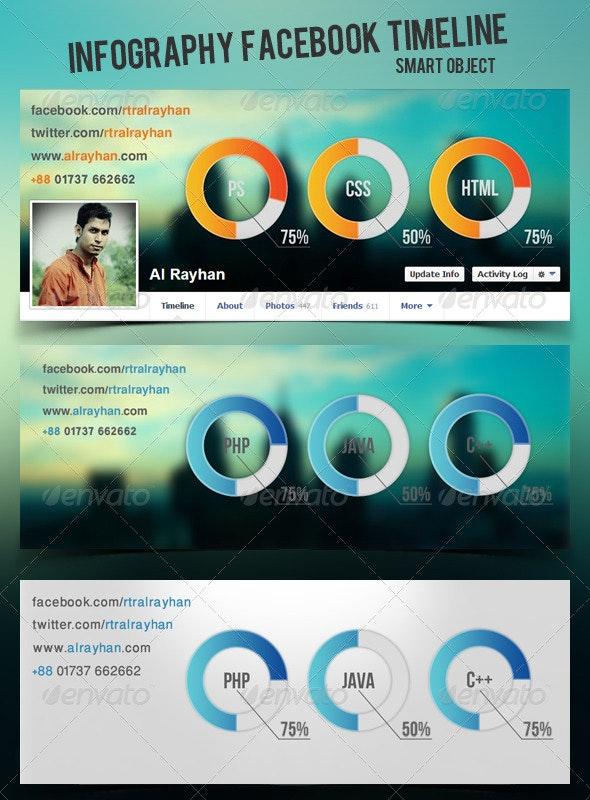 Infography Fb Timeline - Facebook Timeline Covers Social Media