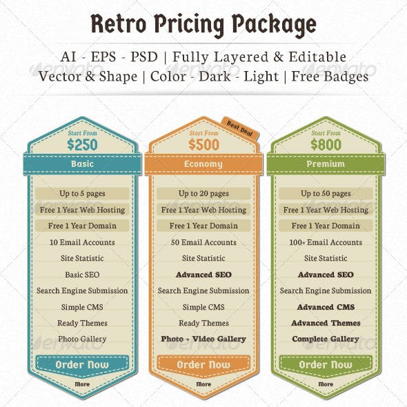 Retro Pricing Package