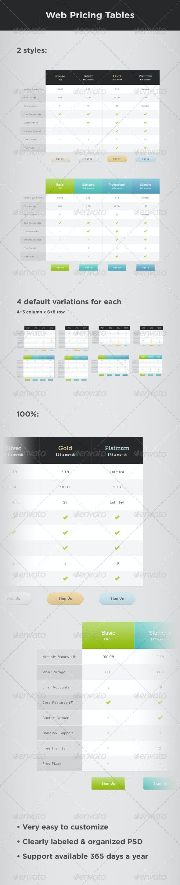 Web Pricing Tables - Tables Web Elements