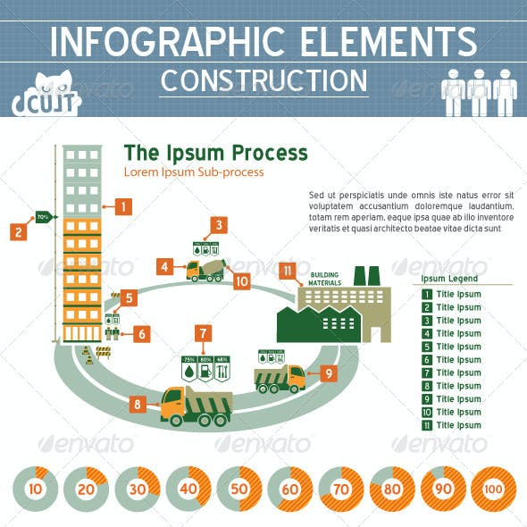 Construction Infographic Elements