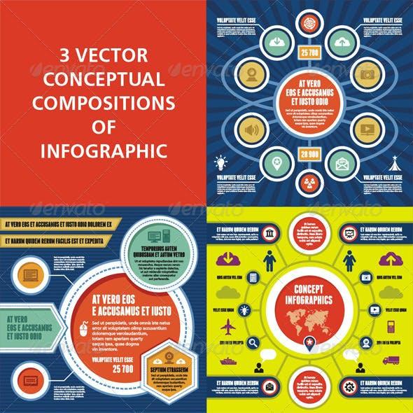 Infographic Concept