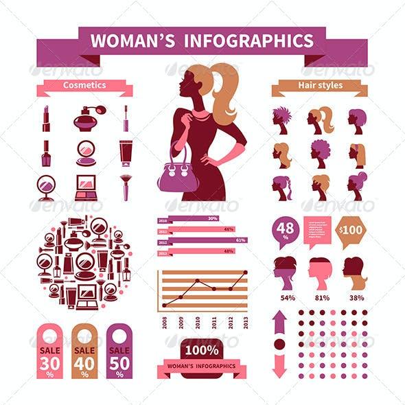 Fashion Woman's Infographics