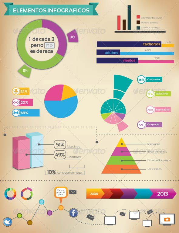 Infographic elements and tables