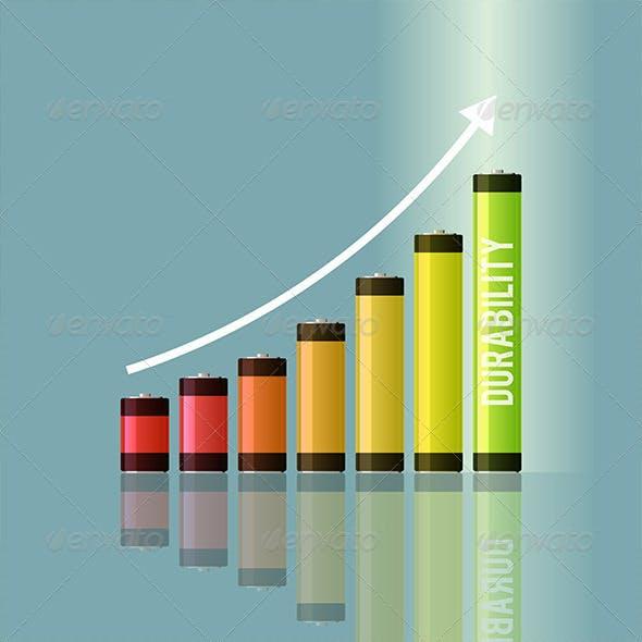 Durability Battery Concept