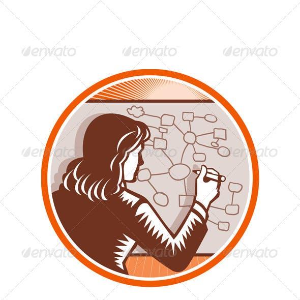 Teacher Businesswoman Writing Mind Mapping Complex