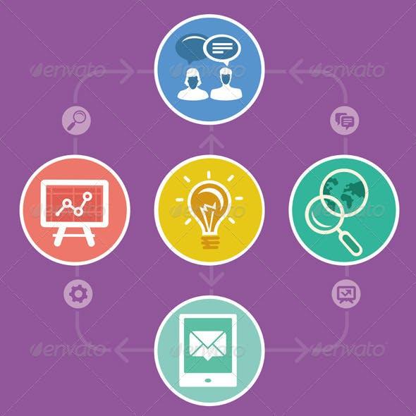 Vector Internet Marketing Strategy