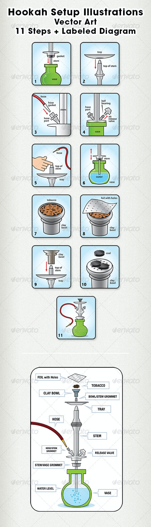 Hookah Set Up Illustrations - Man-made Objects Objects