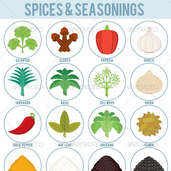 Spice, Seasoning Labels or Stickers