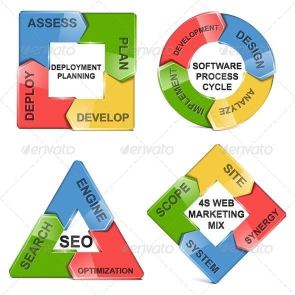 Vector Website Development Cycles