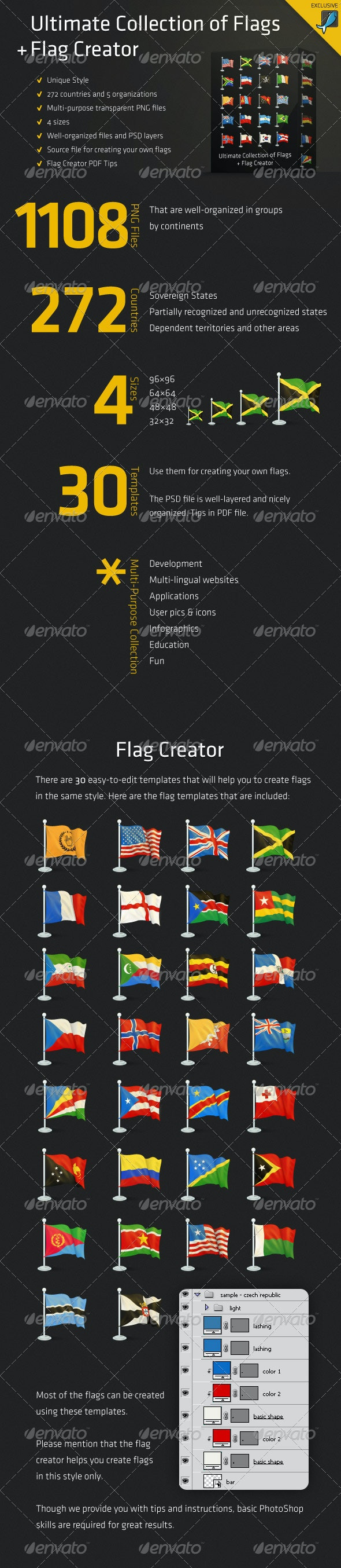 Ultimate Collection of Flags + Flag Creator - Icons