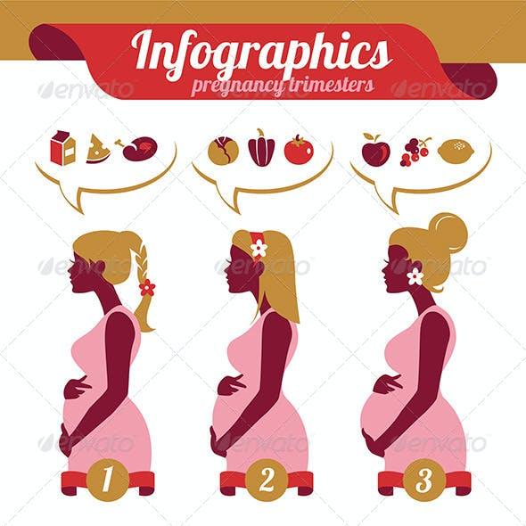 Pregnancy Diet Infographics