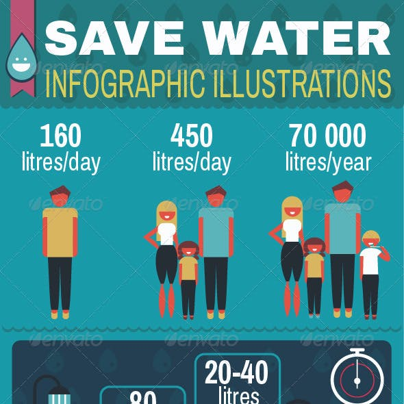 Save Water Infographics Illustrations