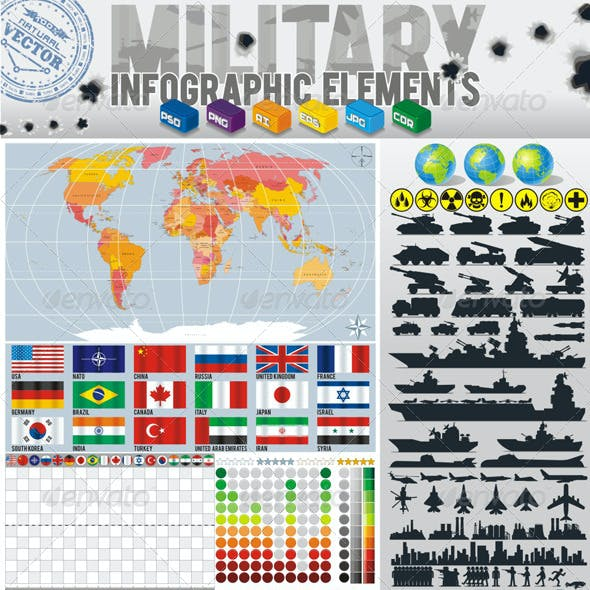 Military World Map Infographics Kit