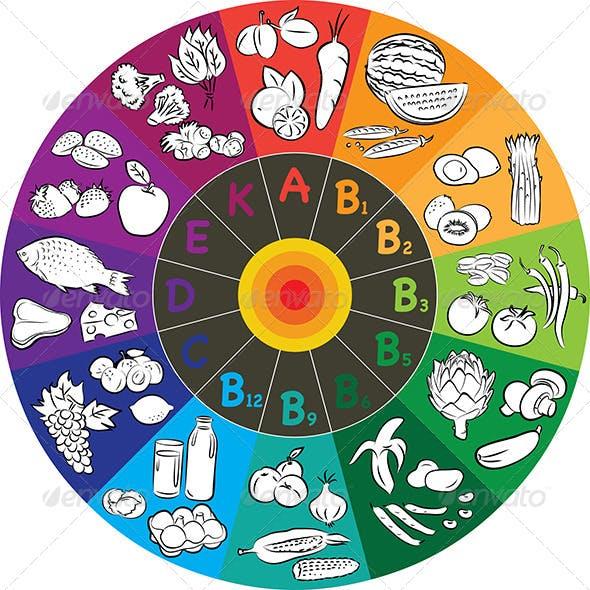 Vitamin Wheel Vector
