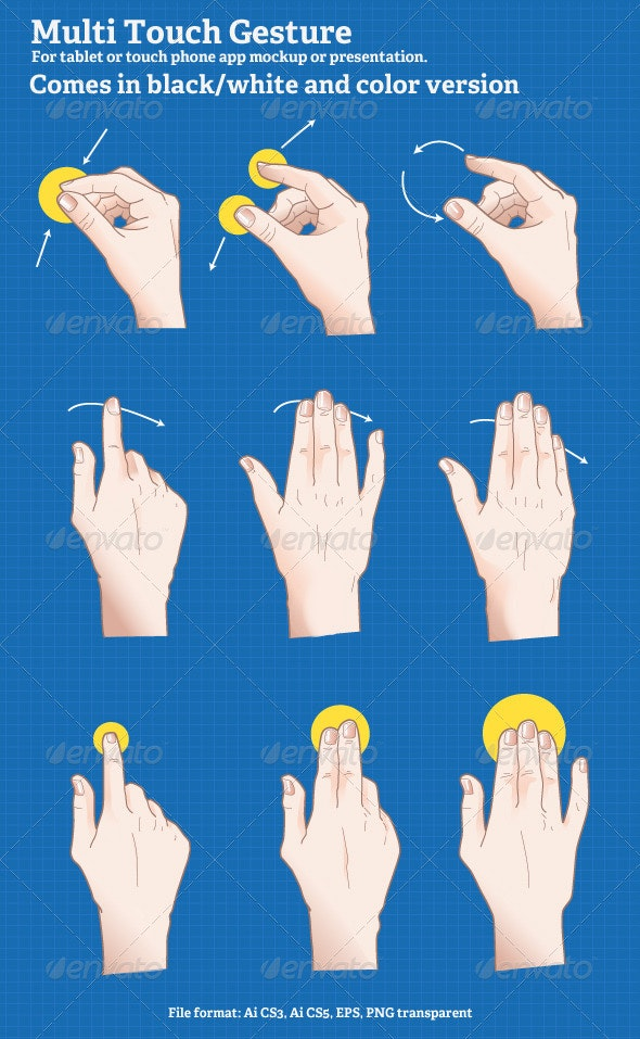 Multitouch Gesture - Technology Conceptual