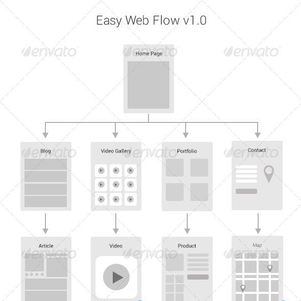 Easy Web Flow Kit