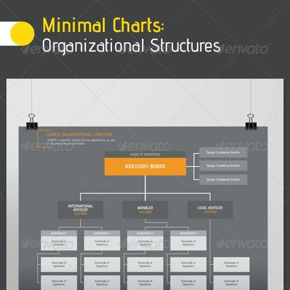 Minimal Charts: Organizational Structures