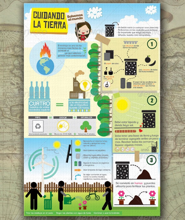 Infographics Ecology - Infographics